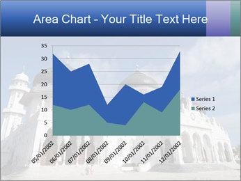 0000071895 PowerPoint Template - Slide 53