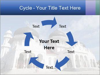 0000071895 PowerPoint Template - Slide 62