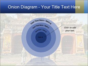 0000072070 PowerPoint Template - Slide 61