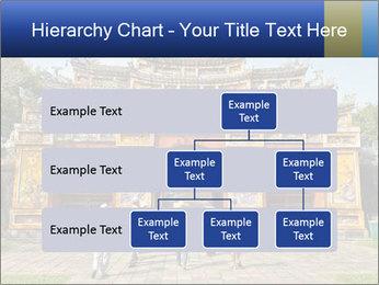 0000072070 PowerPoint Template - Slide 67