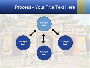 0000072070 PowerPoint Templates - Slide 91