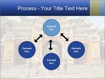 0000072070 PowerPoint Template - Slide 91