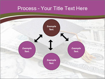 0000072109 PowerPoint Template - Slide 91