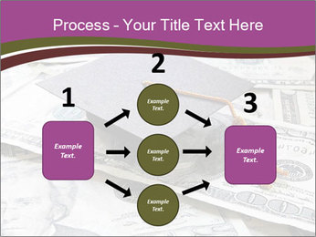 0000072109 PowerPoint Template - Slide 92