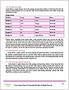 0000072295 Word Templates - Page 9