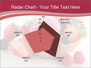 0000072549 PowerPoint Templates - Slide 51