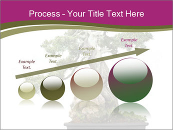 0000072733 PowerPoint Template - Slide 87