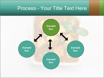 0000072995 PowerPoint Template - Slide 91