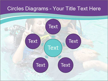 0000074050 PowerPoint Template - Slide 78