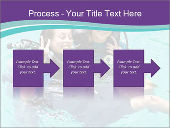 0000074050 PowerPoint Template - Slide 88
