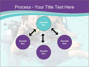 0000074050 PowerPoint Template - Slide 91