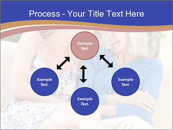 0000074065 PowerPoint Template - Slide 91