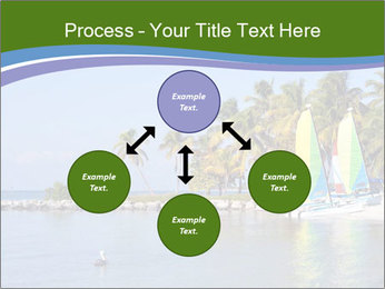 0000074157 PowerPoint Template - Slide 91