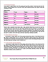 0000074242 Word Template - Page 9