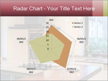 0000074288 PowerPoint Template - Slide 51