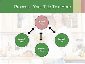 0000074394 PowerPoint Templates - Slide 91