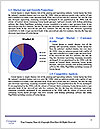 0000074554 Word Template - Page 7