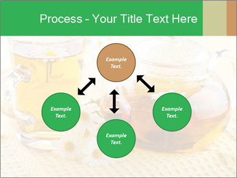 0000074605 PowerPoint Template - Slide 91