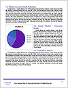 0000075381 Word Templates - Page 7