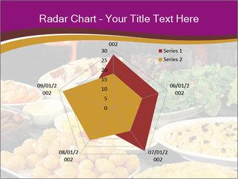 0000075726 PowerPoint Template - Slide 51