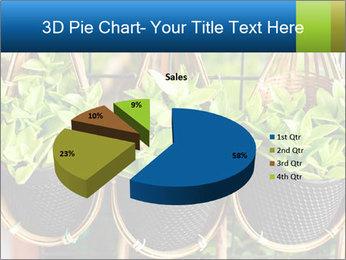 0000075947 PowerPoint Template - Slide 35