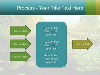 0000076199 PowerPoint Templates - Slide 85