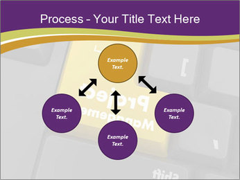 0000076412 PowerPoint Template - Slide 91