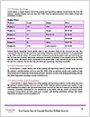 0000076428 Word Template - Page 9