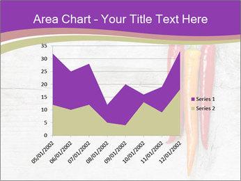 0000076513 PowerPoint Template - Slide 53