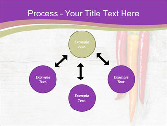 0000076513 PowerPoint Template - Slide 91