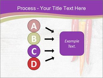 0000076513 PowerPoint Template - Slide 94