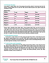0000076682 Word Templates - Page 9