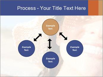 0000076730 PowerPoint Templates - Slide 91