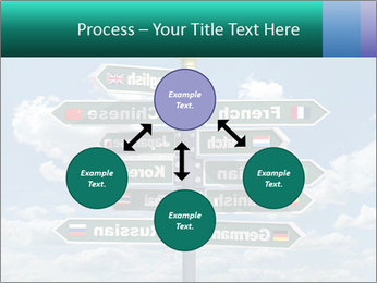 0000076937 PowerPoint Template - Slide 91