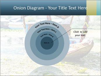 0000077051 PowerPoint Template - Slide 61