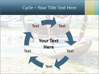 0000077051 PowerPoint Template - Slide 62