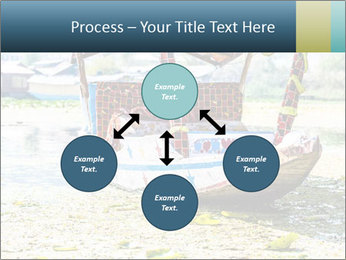 0000077051 PowerPoint Template - Slide 91
