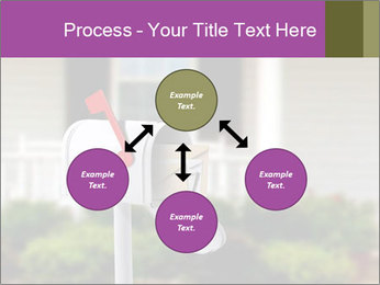 0000077181 PowerPoint Template - Slide 91