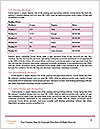 0000077222 Word Template - Page 9