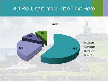 0000077496 PowerPoint Template - Slide 35