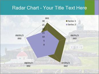 0000077496 PowerPoint Template - Slide 51
