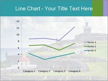 0000077496 PowerPoint Template - Slide 54