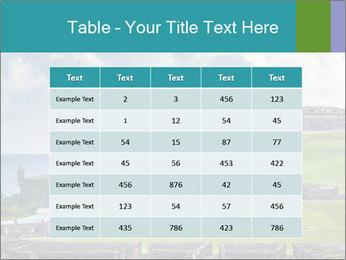 0000077496 PowerPoint Template - Slide 55
