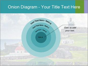 0000077496 PowerPoint Template - Slide 61