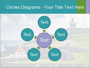 0000077496 PowerPoint Template - Slide 78