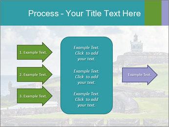 0000077496 PowerPoint Template - Slide 85