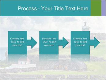 0000077496 PowerPoint Template - Slide 88