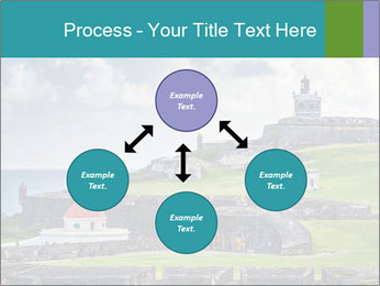 0000077496 PowerPoint Template - Slide 91