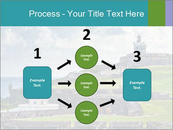 0000077496 PowerPoint Template - Slide 92