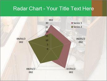 0000077515 PowerPoint Template - Slide 51